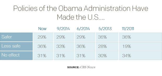 obamapolicytable.jpg