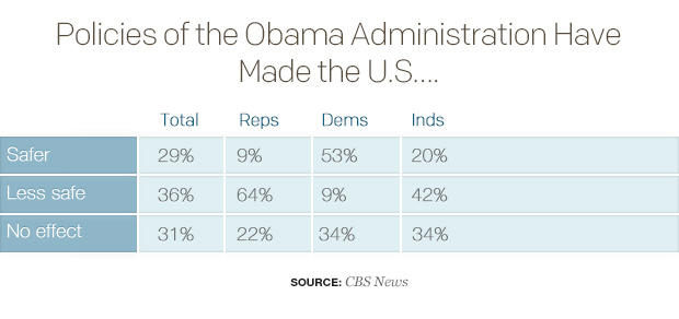 obamapolicy2table.jpg