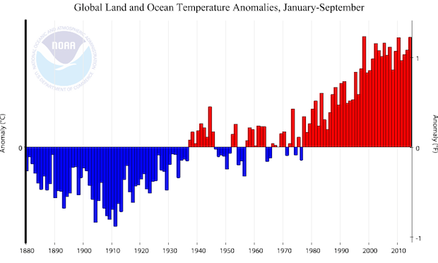 noaa-temperature-anomaly.png