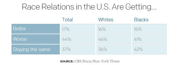 race-relations-in-the-us-are-getting.jpg