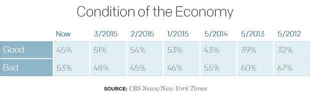 condition-of-the-economy.jpg