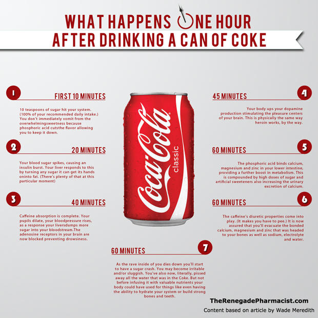 Soda infographic goes viral: How does cola really affect the body ...