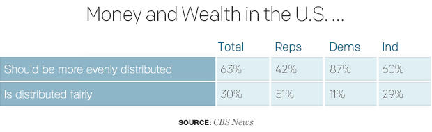 money-and-wealth-in-the-us.jpg