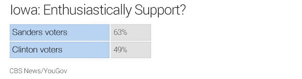 iowa-enthusiastically-support.jpg