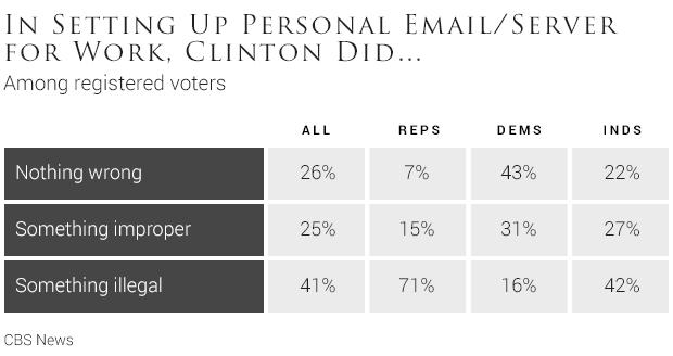 03-in-setting-up-personal-email-server-for-work-clinton-did.jpg
