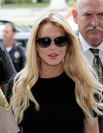 Jail Time for Lindsay Lohan