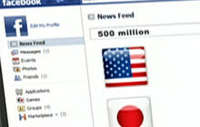 Facebook Nears 500 Million Members