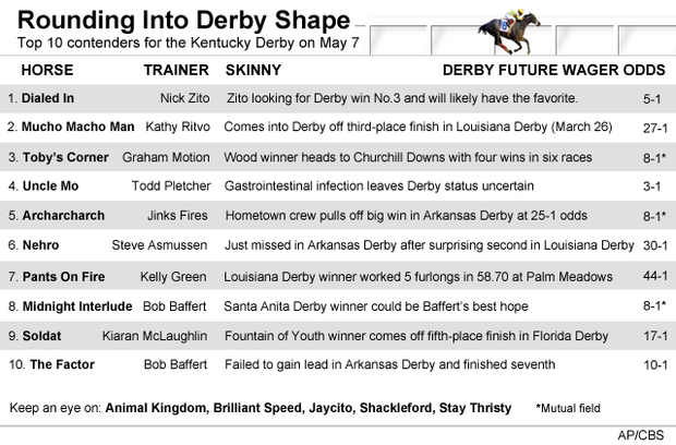 DERBY HOPEFULS