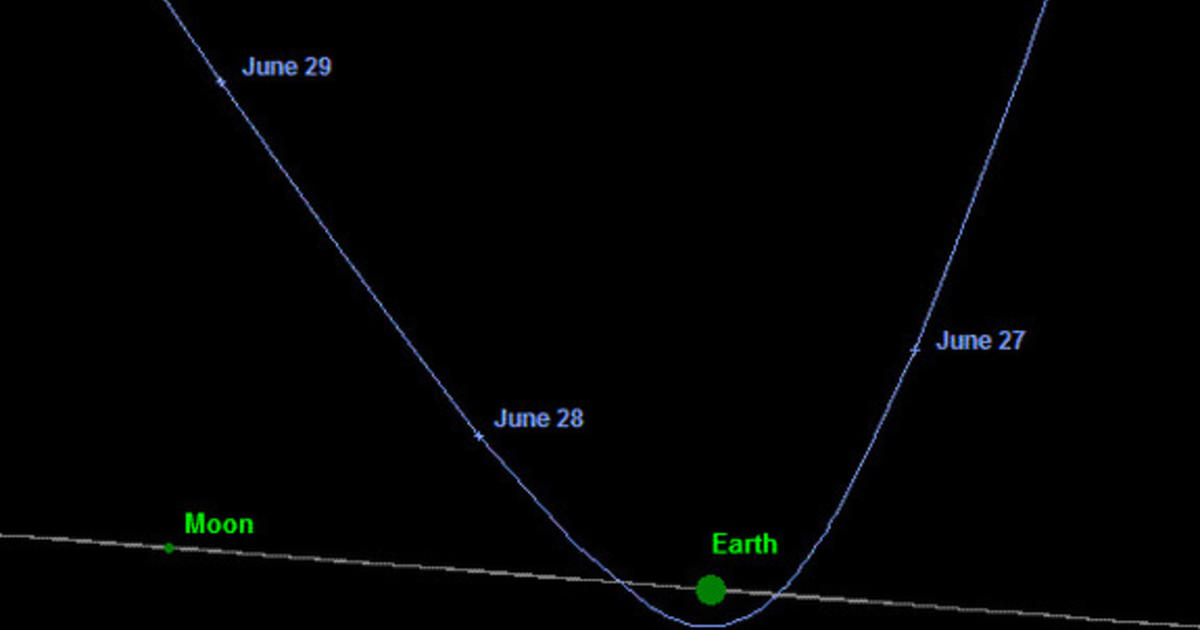 Asteroid heading for Earth (but don't panic) - CBS News
