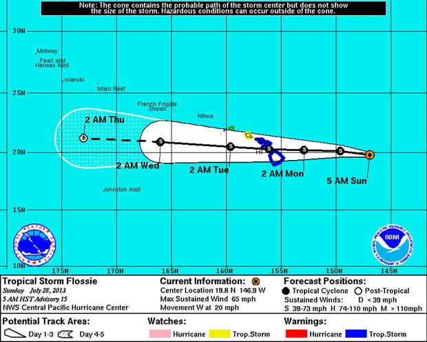 国家气象局2013年7月28日星期日对热带风暴弗洛西的预报。所有时间都在HST。