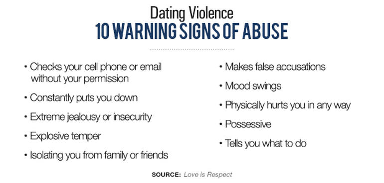 dating signs settling avoid