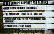 Northwestern University football players can unionize