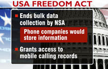 House passes plan to limit phone data collection