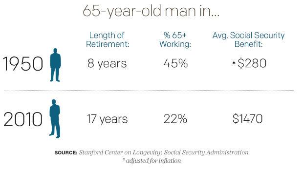 65岁的人,in.jpg