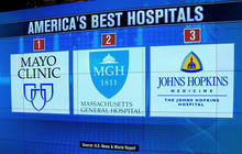 U.S. News & World Report ranks country's best hospitals