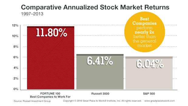 比较-年 - 股市 -  returns.jpg