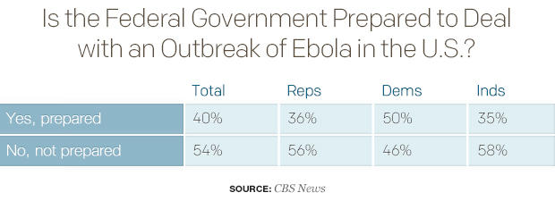 是最联邦政府的准备到交易与 - 的 - 暴发的埃博拉病毒,在最us.jpg