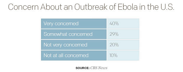 关注 - 约安 - 暴发的埃博拉病毒,在最us.jpg