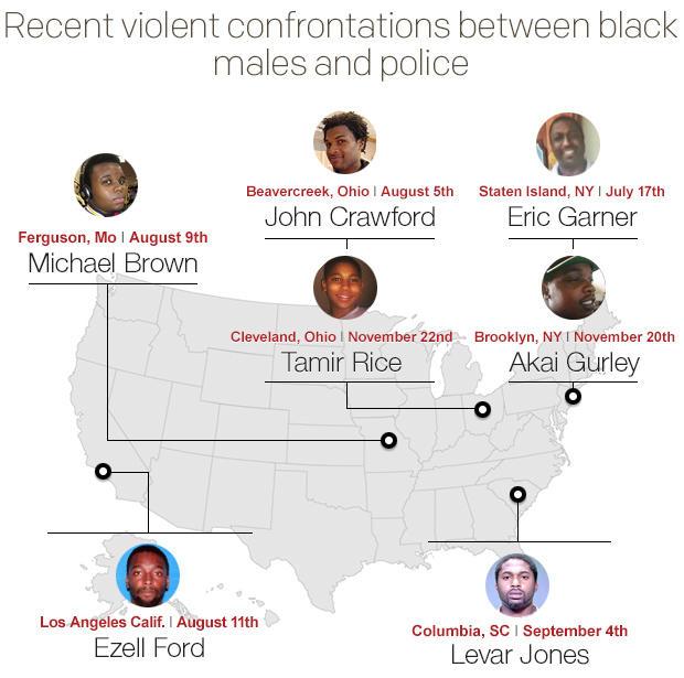 对抗黑 - 男性间和警察