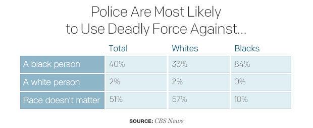 警察是,最有可能使用的,致命力,against.jpg