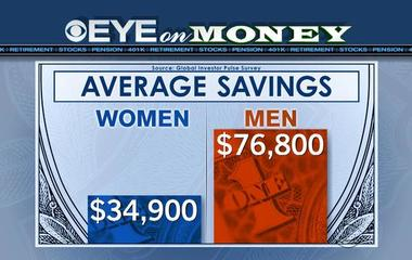 Women face tough challenges for retirement savings