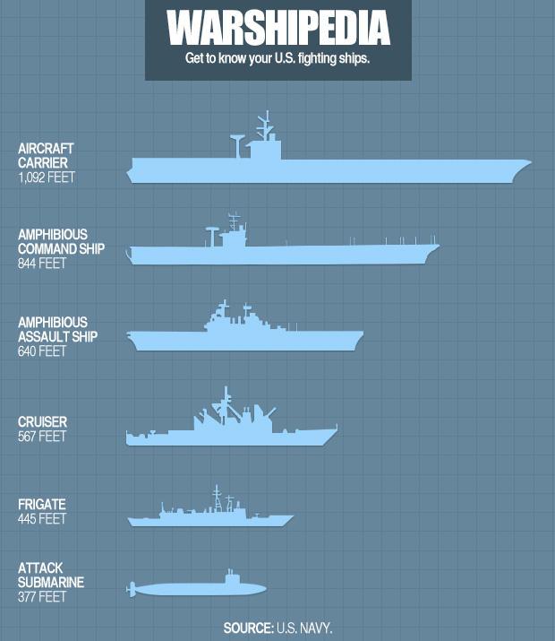 warshipedia-获得对了解你的我们战斗,船,5.JPG