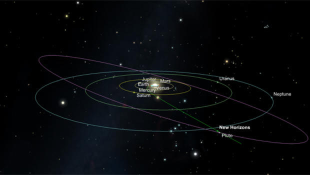 How far away is Pluto? - CBS News