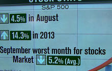 "Stocks slump as Syria ""fear factor"" grips Wall Street"