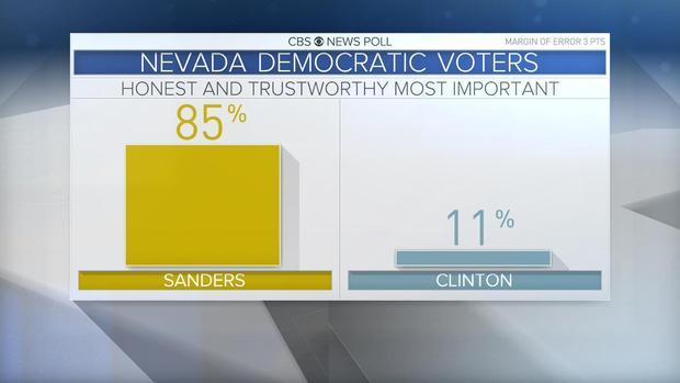 nevada-democratic-caucus-qualities.jpg