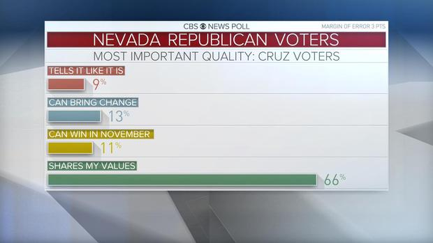 nv-caucus-cruz-supporters.jpg