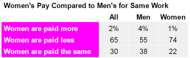 womens-pay-compared.png