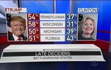 Exit polls explain Donald Trump's keys to victory