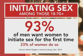 ctm-0214-initiating-sex-match-com.jpg