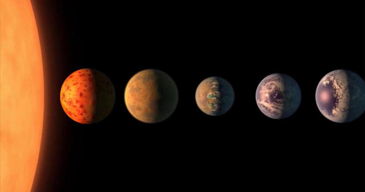 NASA discovers 7 Earth-sized planets - News videos news ...