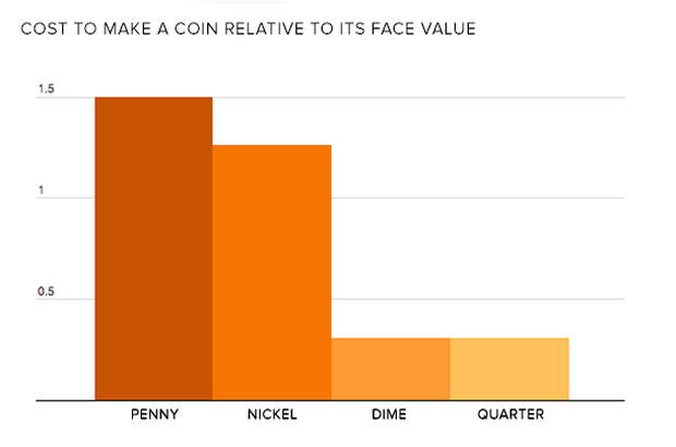 coin-cost.png