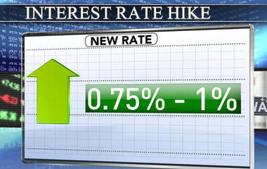 Federal Reserve raises key interest rate