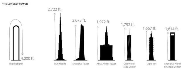 170323-oiio摩天大楼最大bend02.jpg