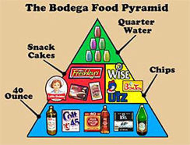 酒窖食品金字塔达拉斯 - 佩恩 -  244.jpg