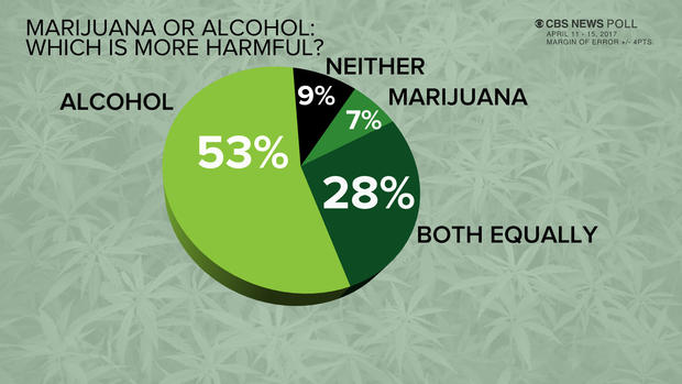 mj-v-alcohol-poll.jpg#