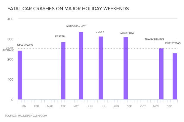 holiday-crashes.png