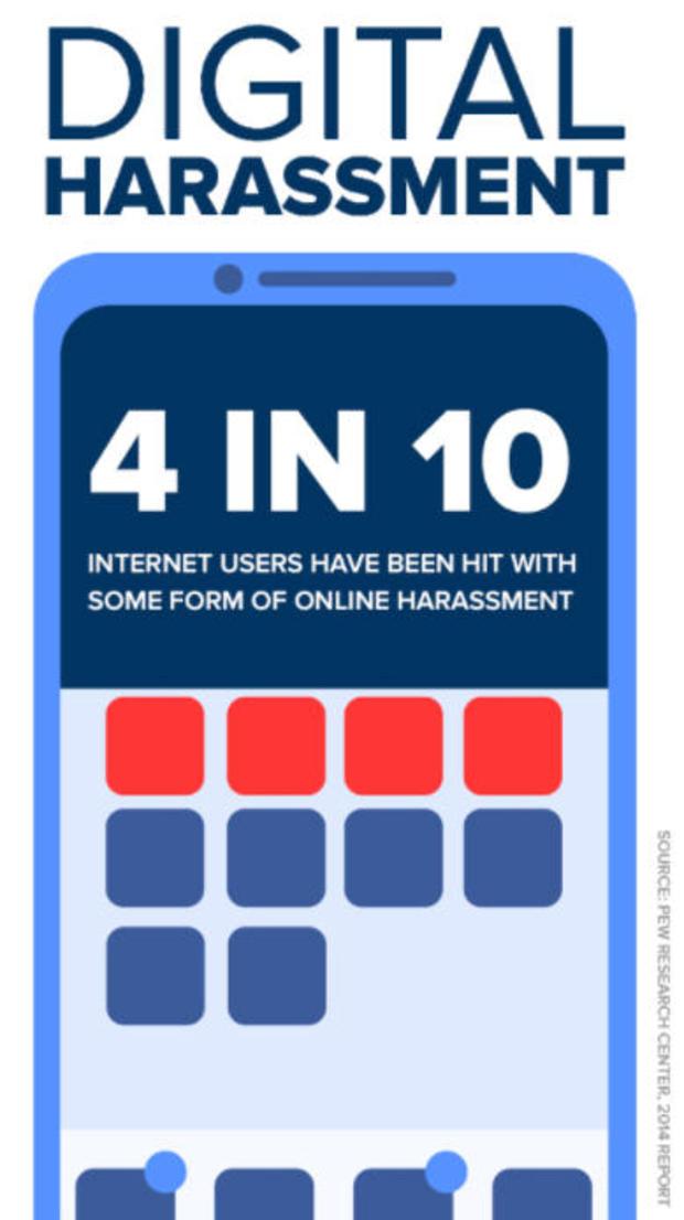 数字harassment1.jpg