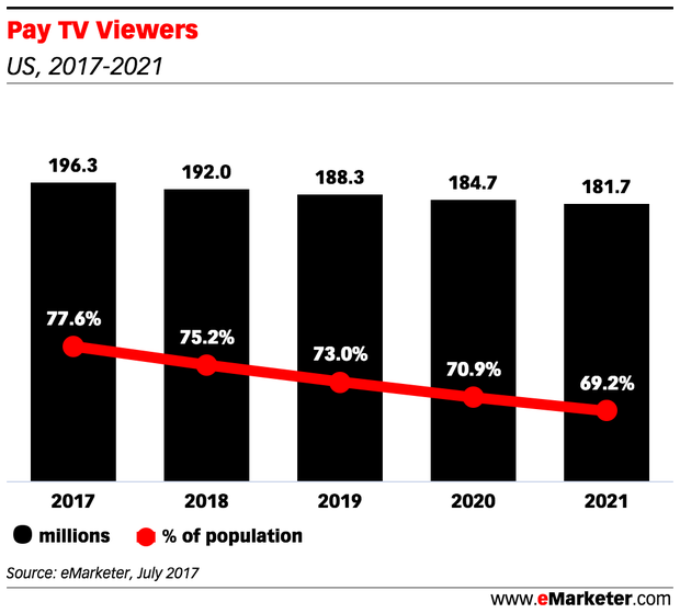 pay-tv-viewers.png