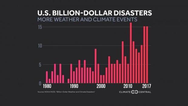 气候中央2017-12-20.jpg