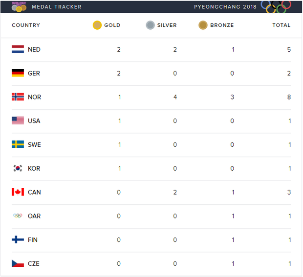 olympics-medal.png
