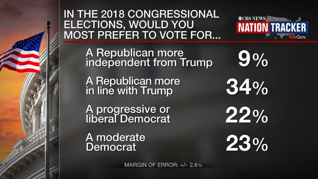 poll-midterms.jpg