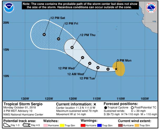 181001-NHC-下午3时,热带风暴sergio.png