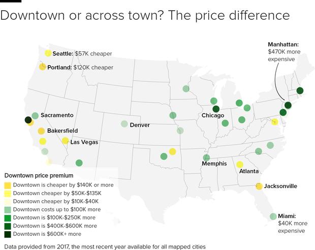 价格的Diff-地图notes.png