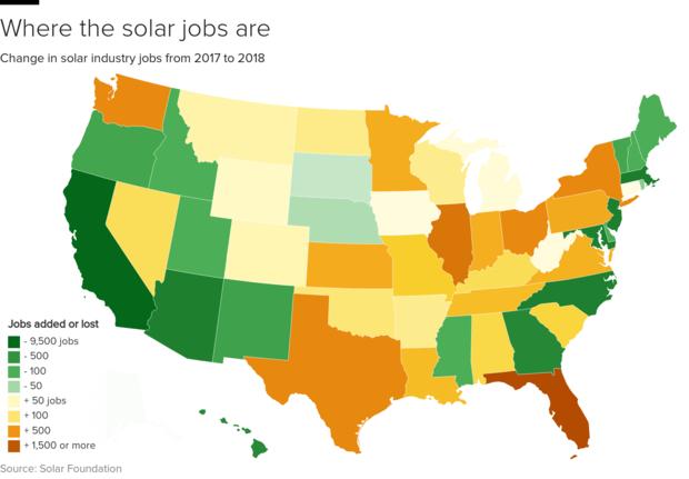 太阳能工作,states.png