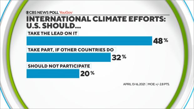 climate-efforts-international.png