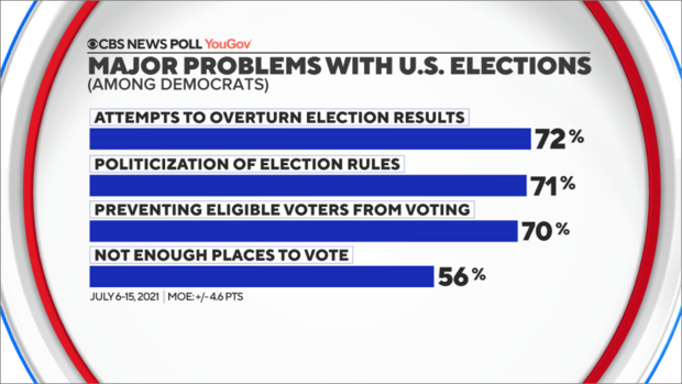 major-problems-voting-dem.png